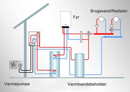 hybrid varmepumpe diagram